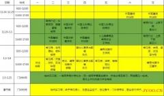 南京小儿推拿培训班第17期小儿推拿强化学习班将于3月19日