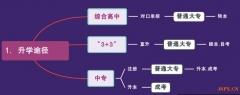 南京医药中等专业学校2020年招生简章