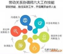 南京劳动关系协调员证书培训考试享补贴政策