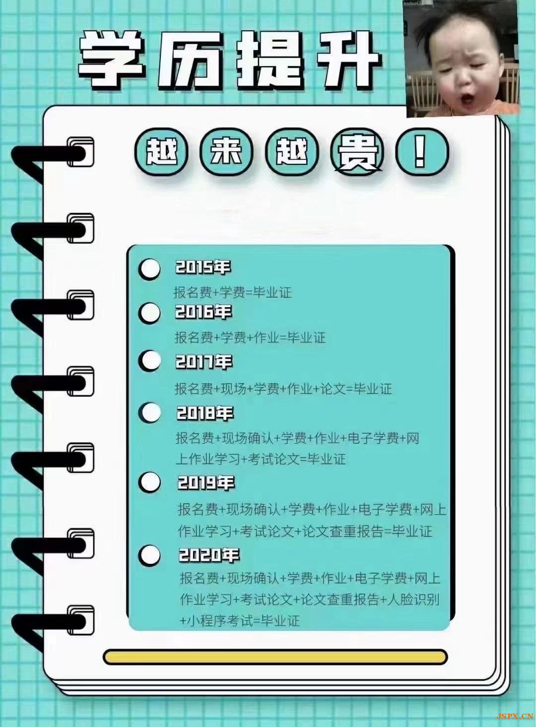 南京专升本、成人学历提升、高起专、考研等学历提升