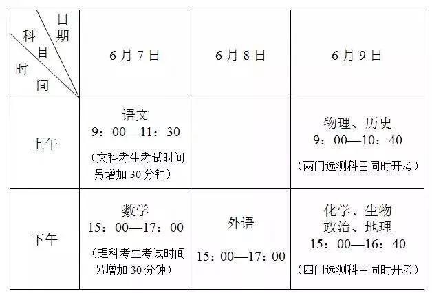 2018年高考时间为6月7日-9日